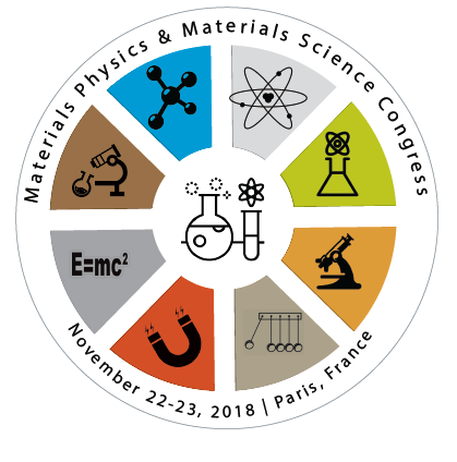 Materials Science Conference | Materials Physics Conference